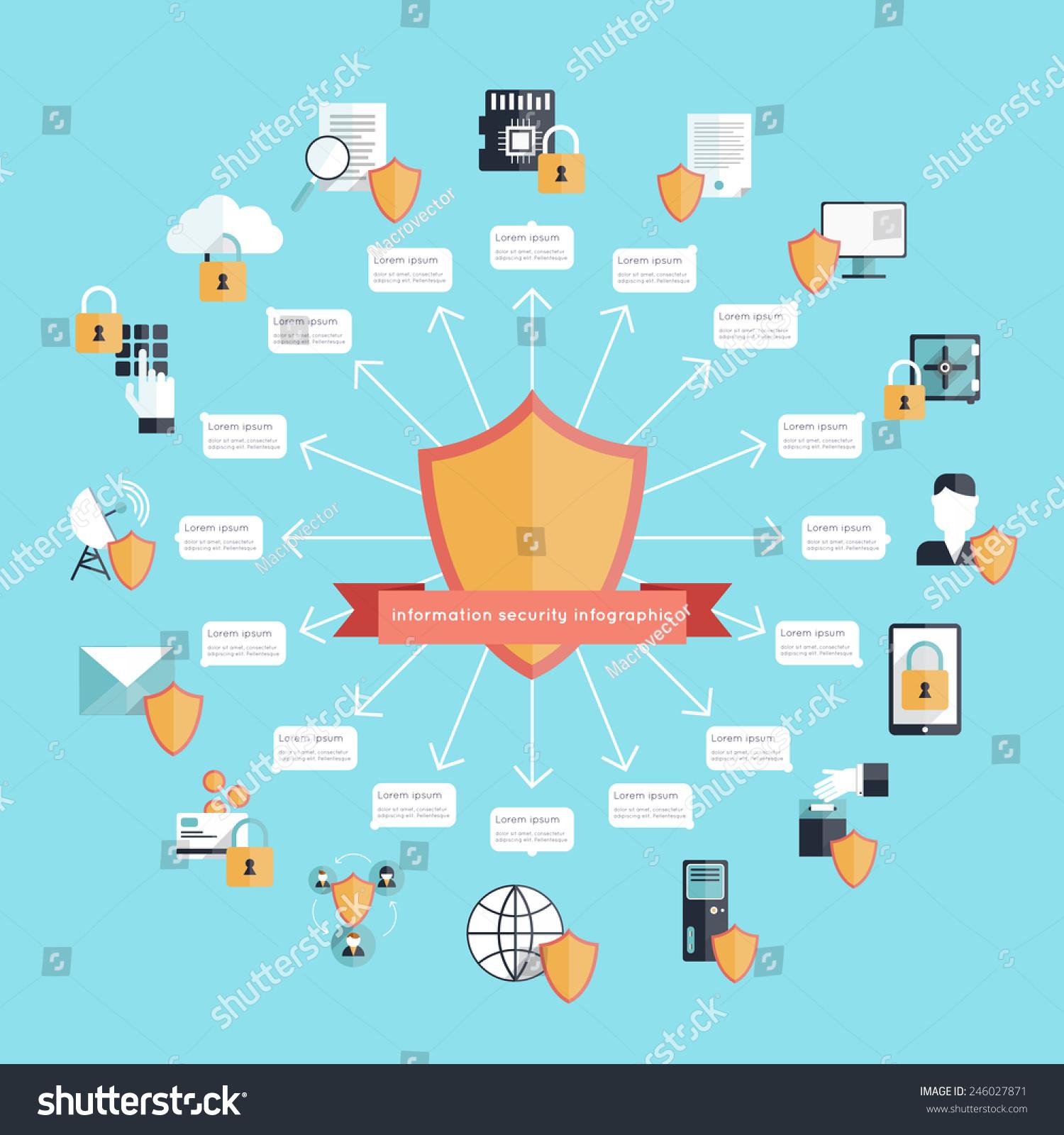 信息安全与计算机和信息图表设置网站保护元素向量插图
