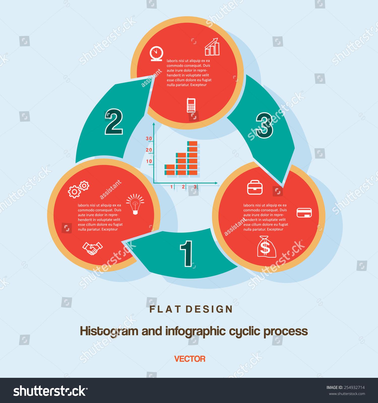 平面设计,柱状图和图与文本区域循环的业务流程三个.