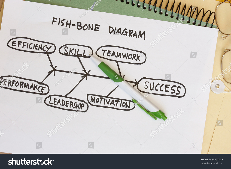 ppt创意层次结构图鱼骨头